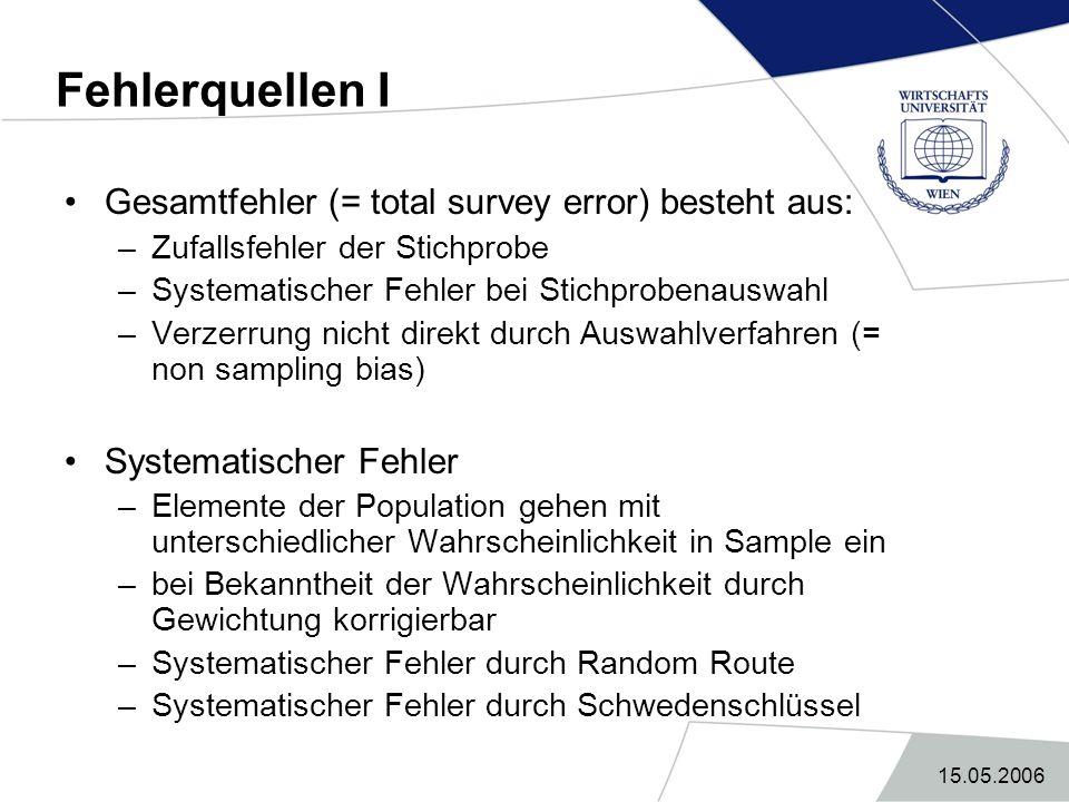Fehlerquellen I Gesamtfehler (= total survey error) besteht aus: