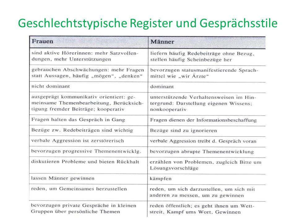 Geschlechtstypische Register und Gesprächsstile