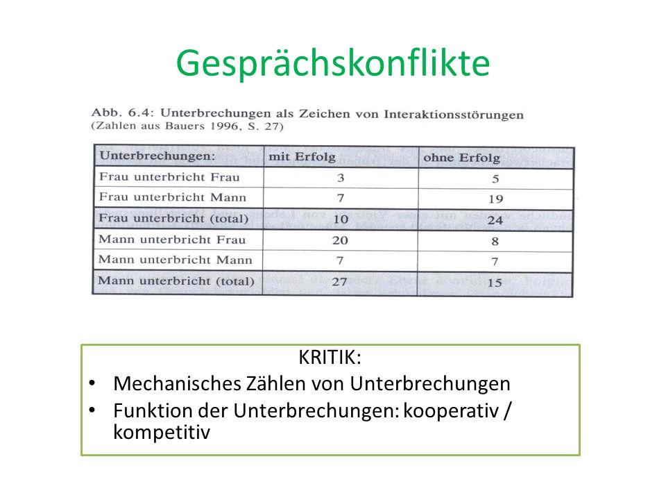 Gesprächskonflikte KRITIK: Mechanisches Zählen von Unterbrechungen