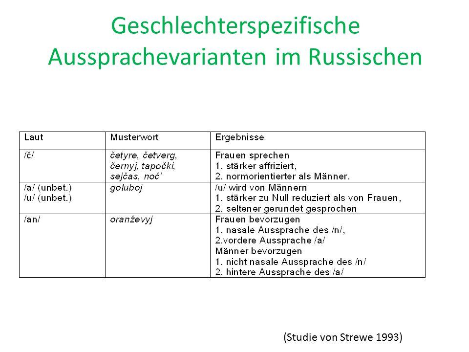 Geschlechterspezifische Aussprachevarianten im Russischen