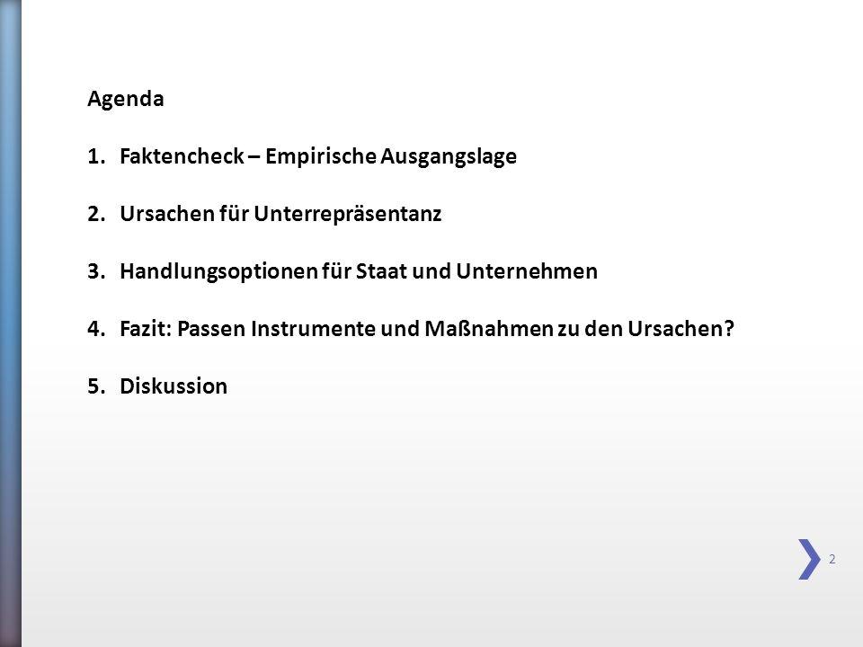 Agenda Faktencheck – Empirische Ausgangslage. Ursachen für Unterrepräsentanz. Handlungsoptionen für Staat und Unternehmen.