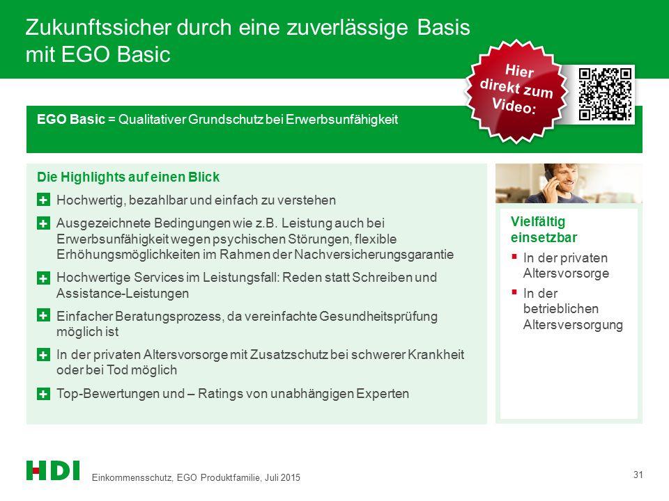 Zukunftssicher durch eine zuverlässige Basis mit EGO Basic
