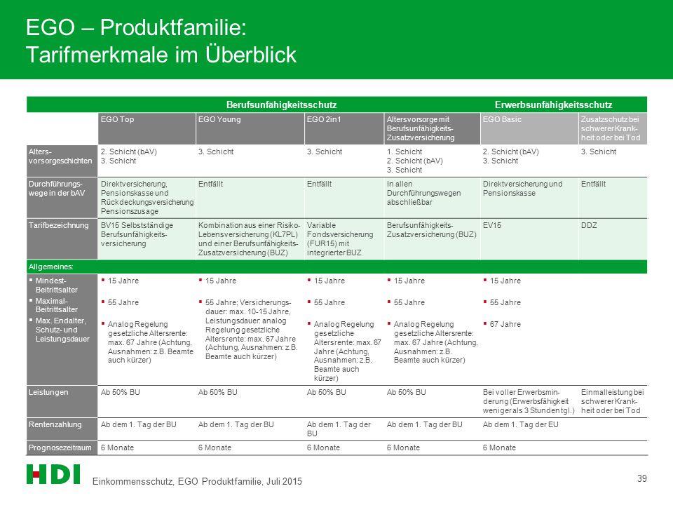 EGO – Produktfamilie: Tarifmerkmale im Überblick