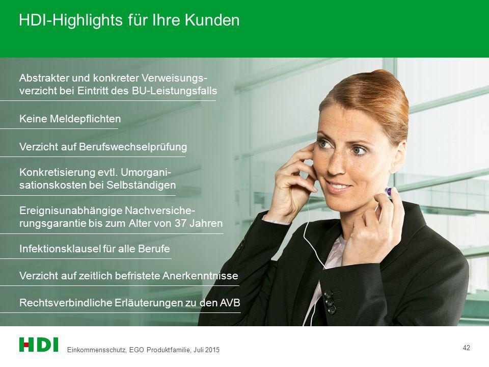 HDI-Highlights für Ihre Kunden