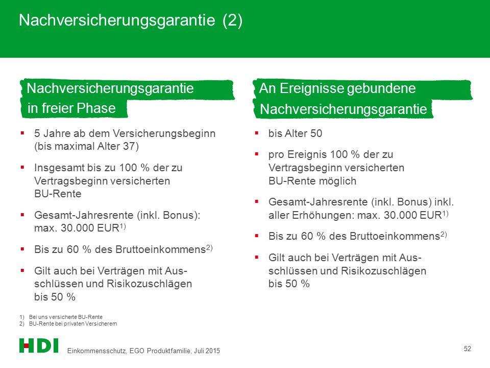 Nachversicherungsgarantie (2)