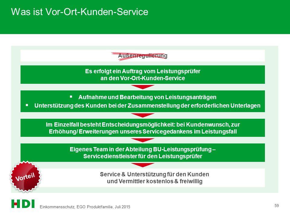 Was ist Vor-Ort-Kunden-Service