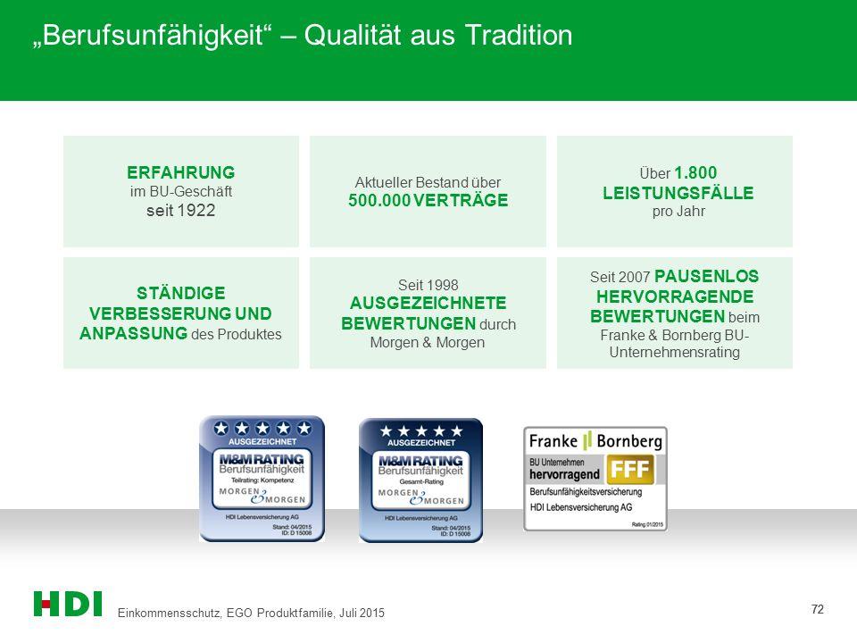 """""""Berufsunfähigkeit – Qualität aus Tradition"""