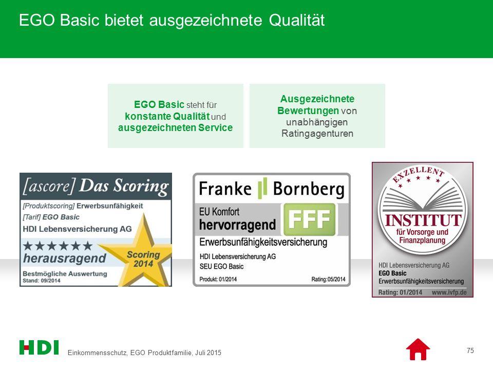 EGO Basic bietet ausgezeichnete Qualität
