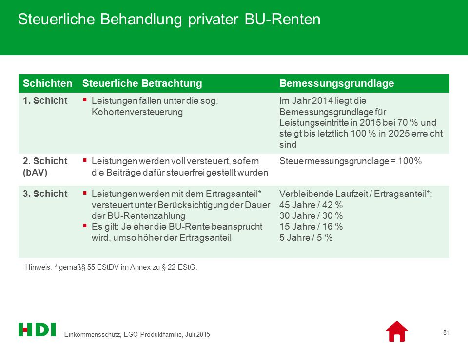 Steuerliche Behandlung privater BU-Renten
