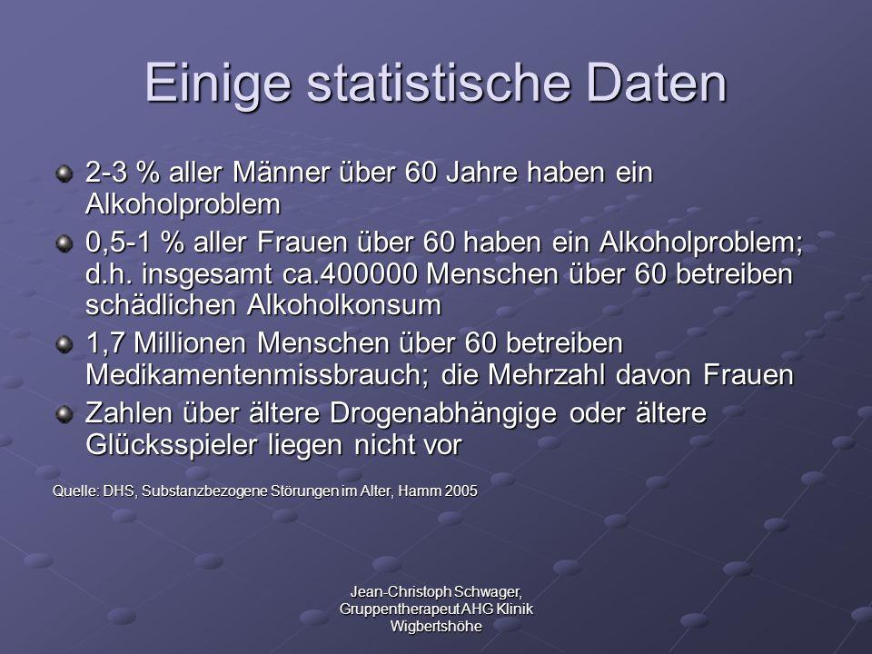 Einige statistische Daten