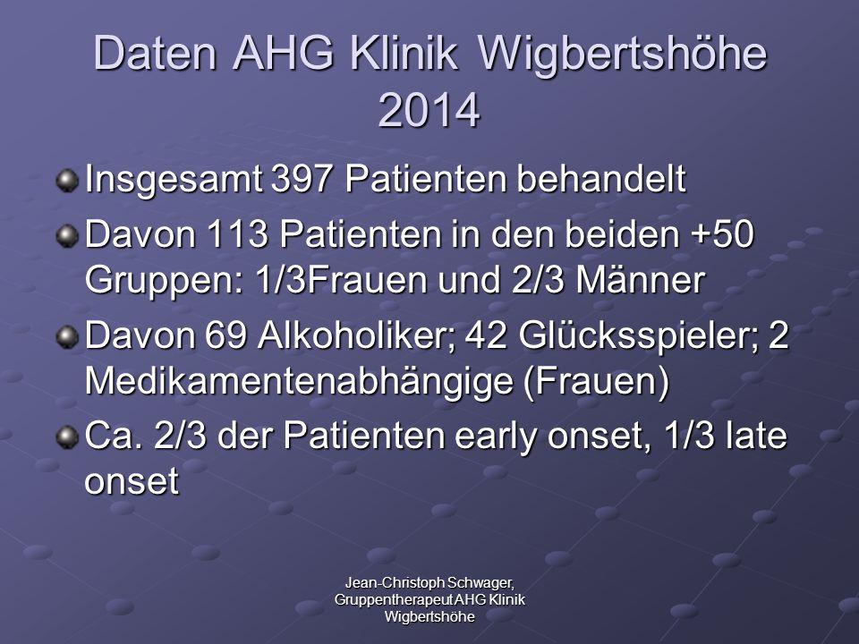 Daten AHG Klinik Wigbertshöhe 2014