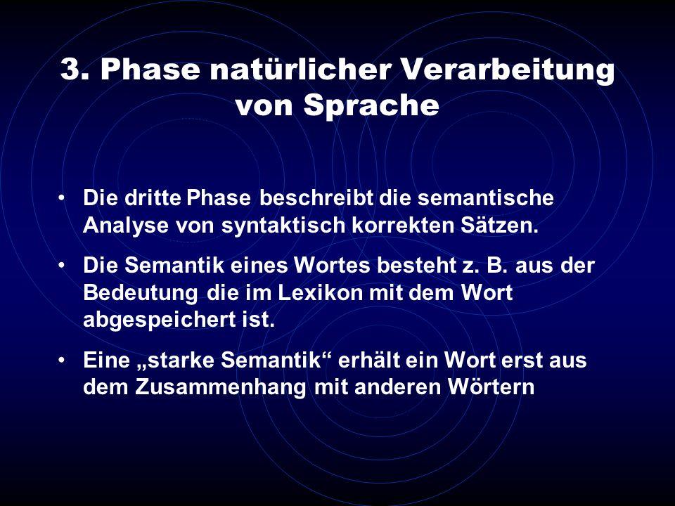 3. Phase natürlicher Verarbeitung von Sprache