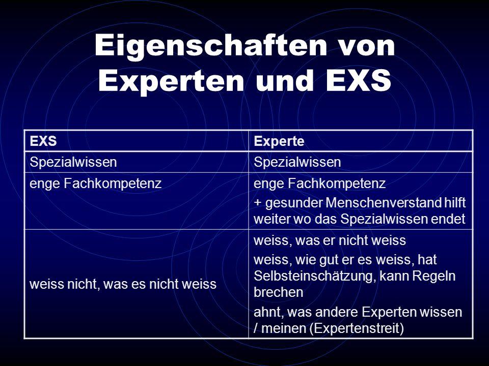 Eigenschaften von Experten und EXS