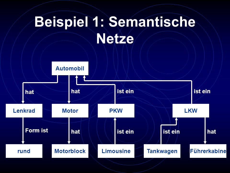 Beispiel 1: Semantische Netze