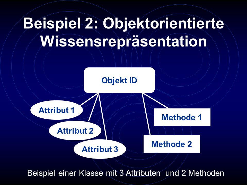 Beispiel 2: Objektorientierte Wissensrepräsentation