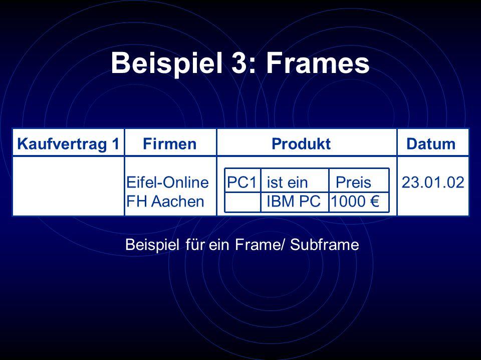 Beispiel 3: Frames Kaufvertrag 1 Firmen Produkt Datum