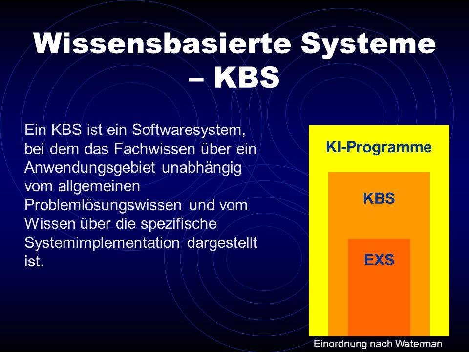 Wissensbasierte Systeme – KBS