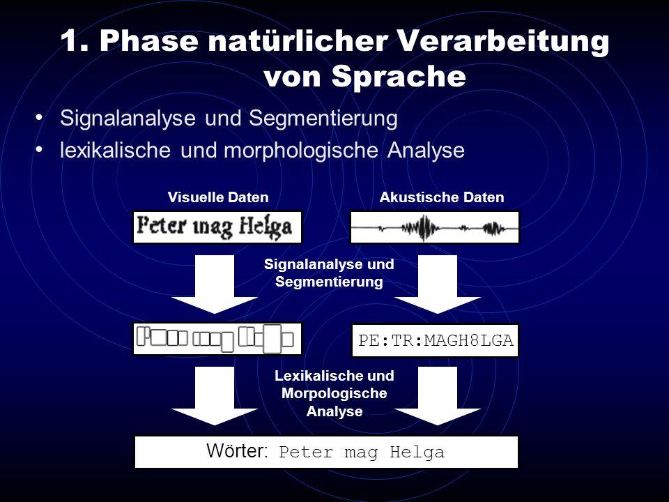 1. Phase natürlicher Verarbeitung von Sprache