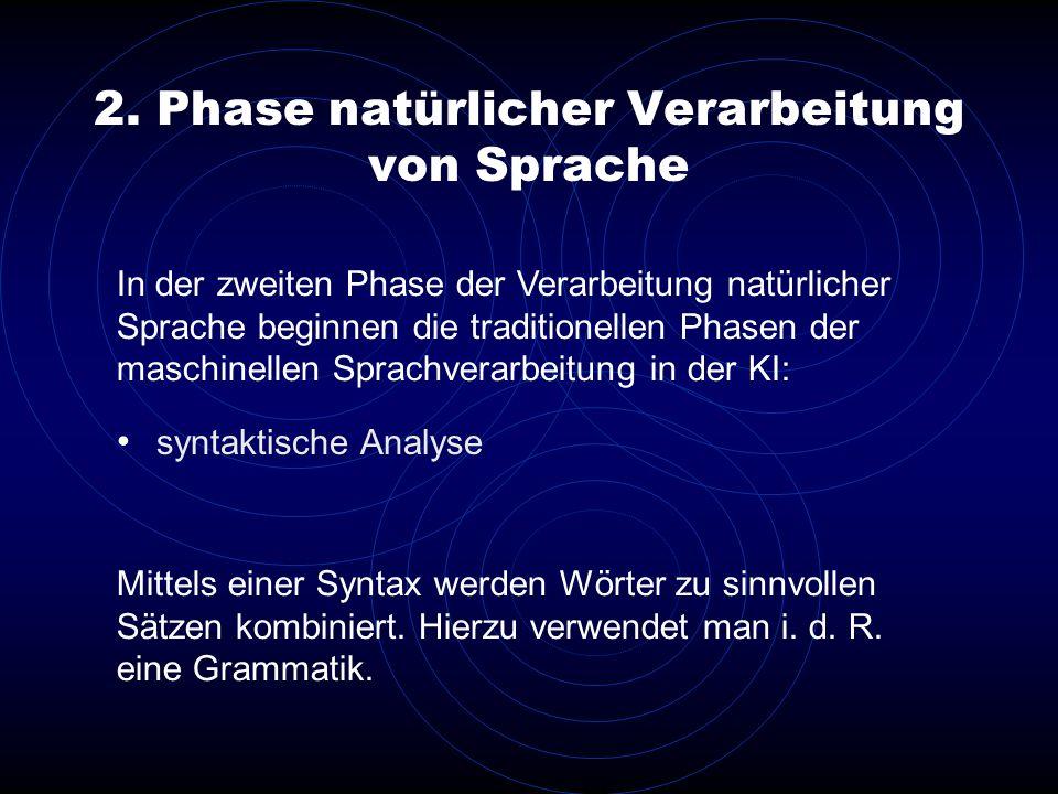 2. Phase natürlicher Verarbeitung von Sprache