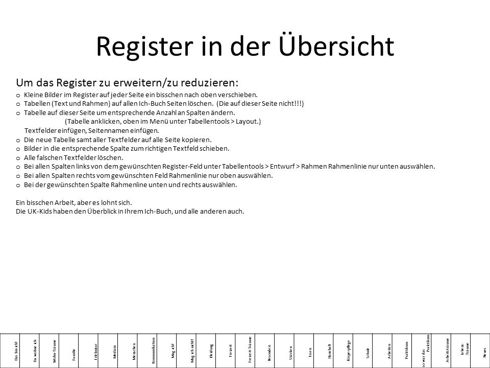 Register in der Übersicht