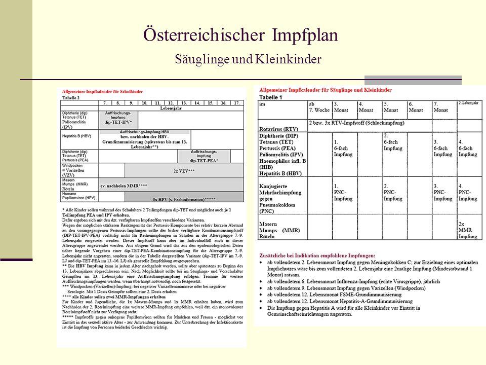 Österreichischer Impfplan Säuglinge und Kleinkinder