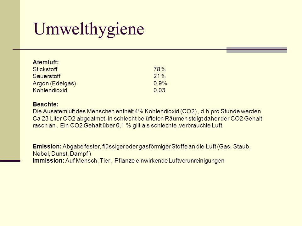Umwelthygiene Atemluft: Stickstoff 78% Sauerstoff 21%