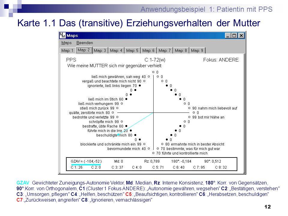 Karte 1.1 Das (transitive) Erziehungsverhalten der Mutter