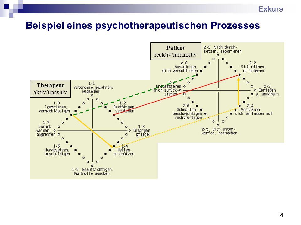 Beispiel eines psychotherapeutischen Prozesses