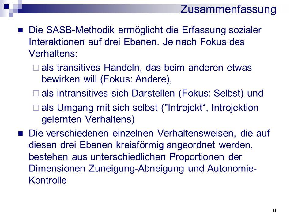 Zusammenfassung Die SASB-Methodik ermöglicht die Erfassung sozialer Interaktionen auf drei Ebenen. Je nach Fokus des Verhaltens: