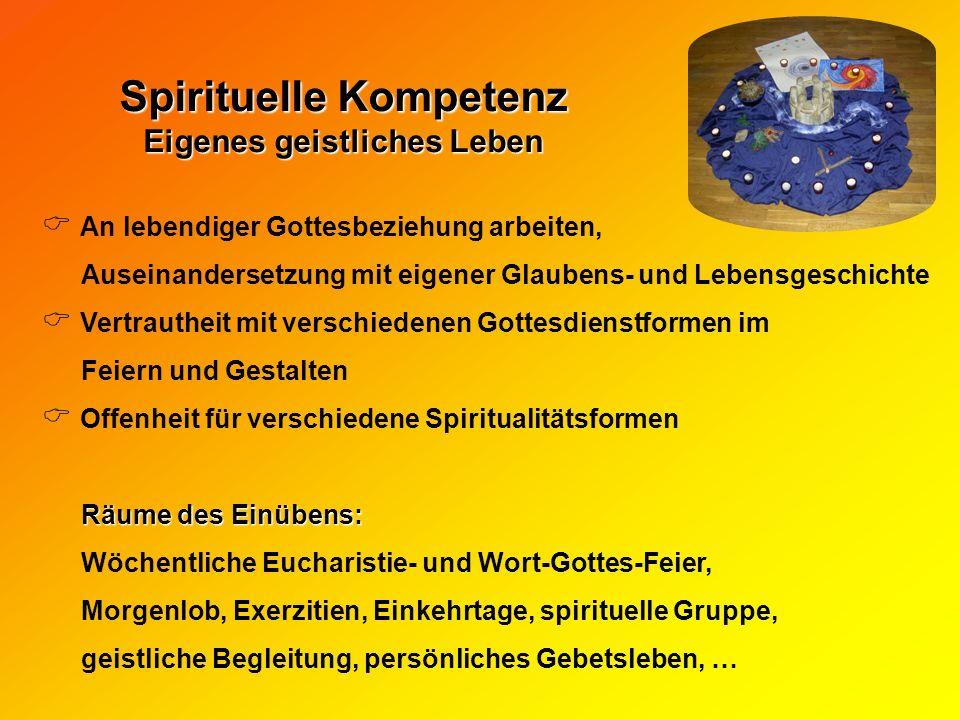 Spirituelle Kompetenz Eigenes geistliches Leben