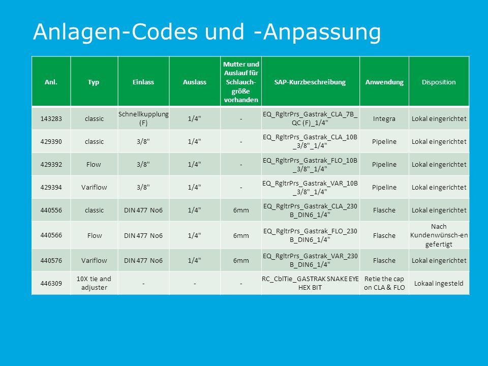 Anlagen-Codes und -Anpassung