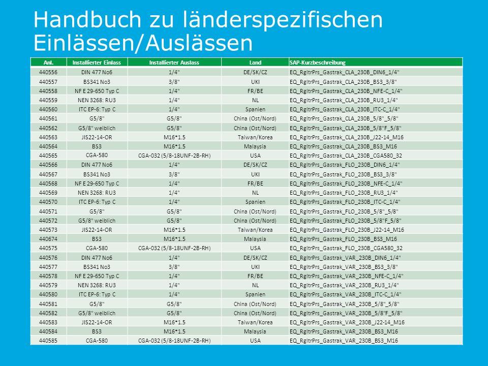 Handbuch zu länderspezifischen Einlässen/Auslässen