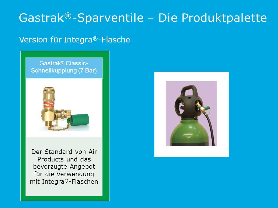 Gastrak®-Sparventile – Die Produktpalette
