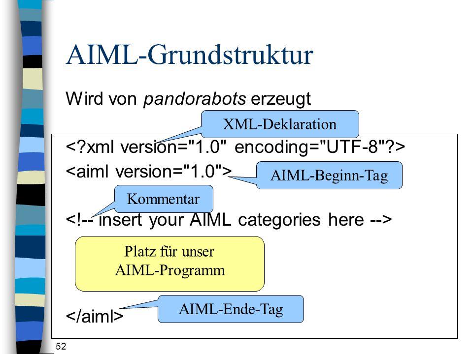 AIML-Grundstruktur Wird von pandorabots erzeugt