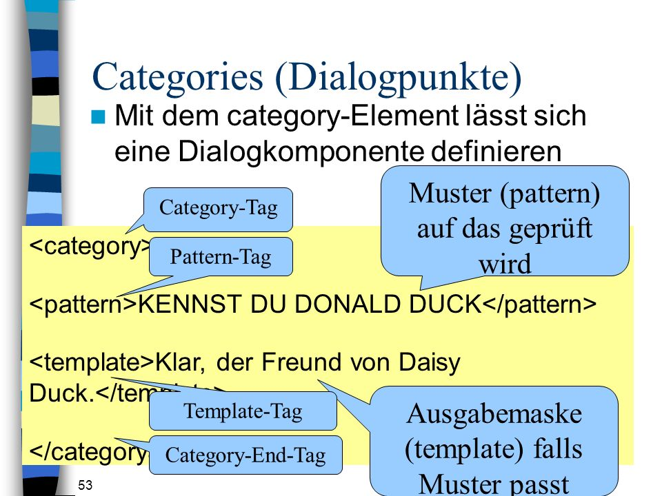 Categories (Dialogpunkte)