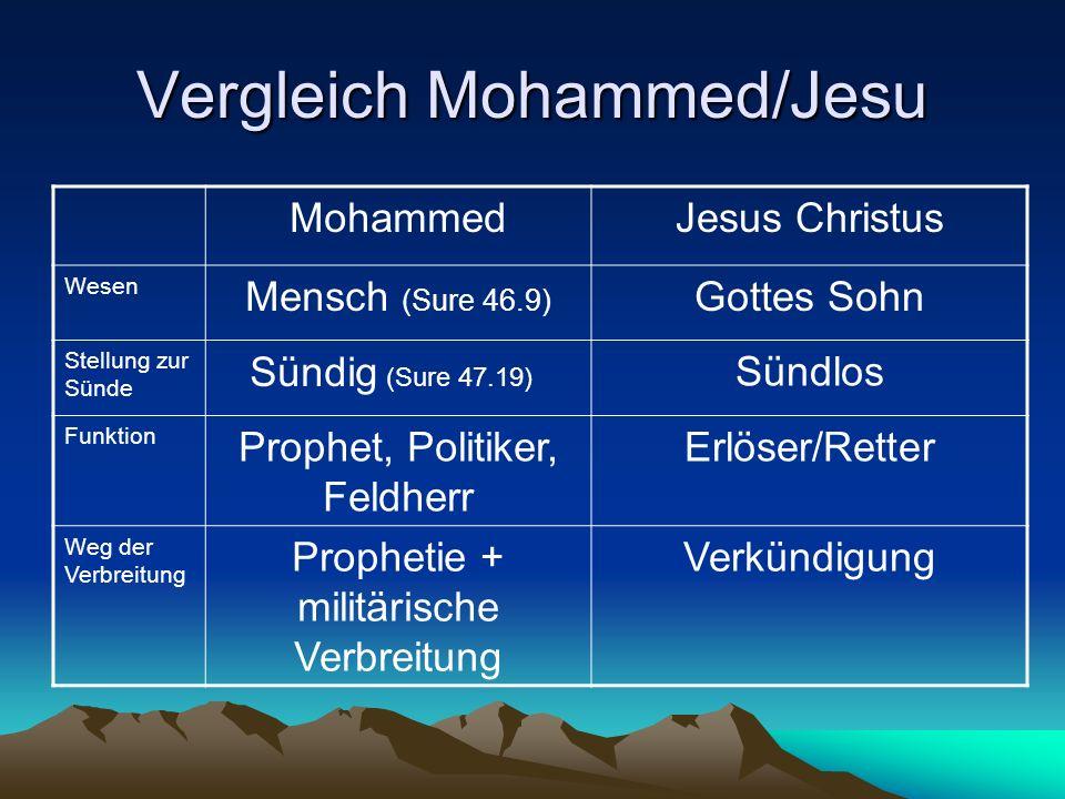 Vergleich Mohammed/Jesu