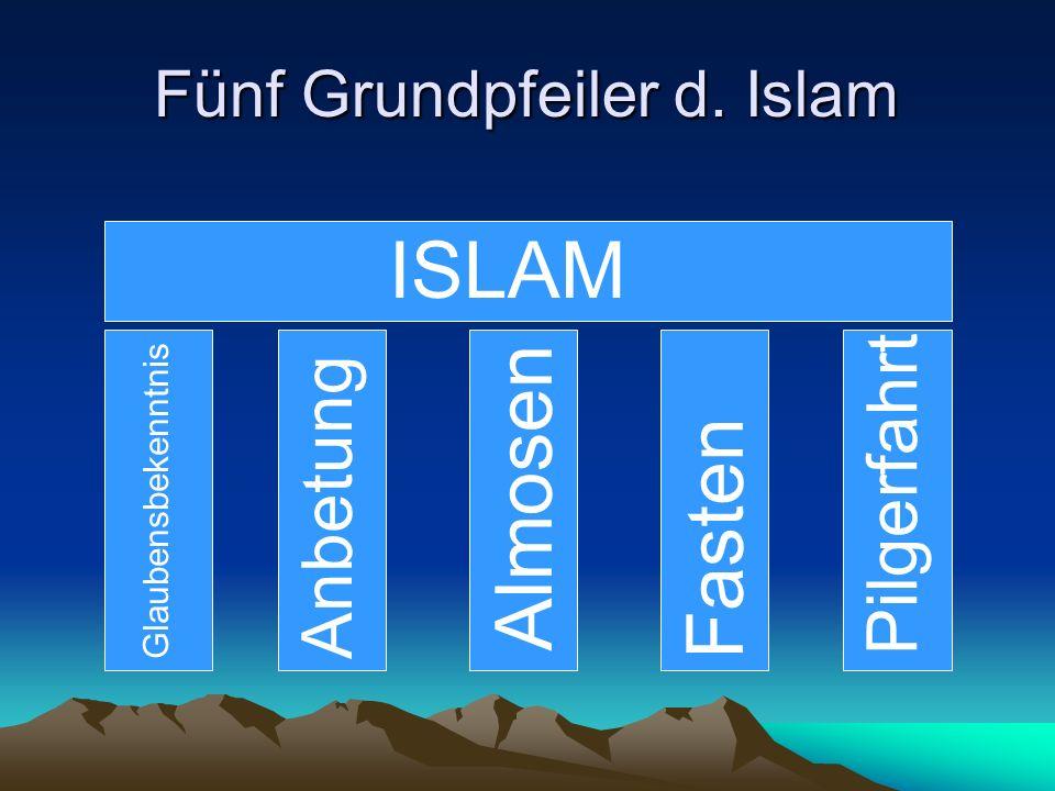 Fünf Grundpfeiler d. Islam