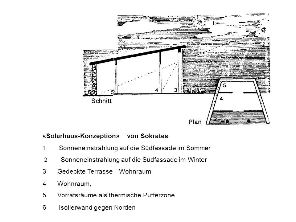 «Solarhaus-Konzeption» von Sokrates