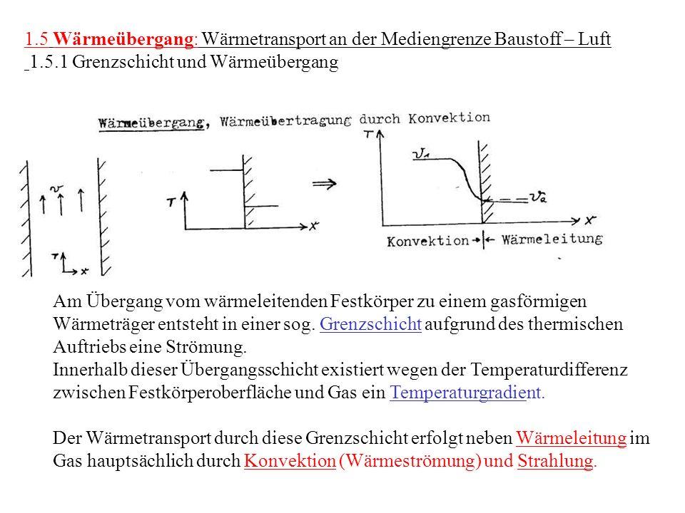 1.5 Wärmeübergang: Wärmetransport an der Mediengrenze Baustoff – Luft