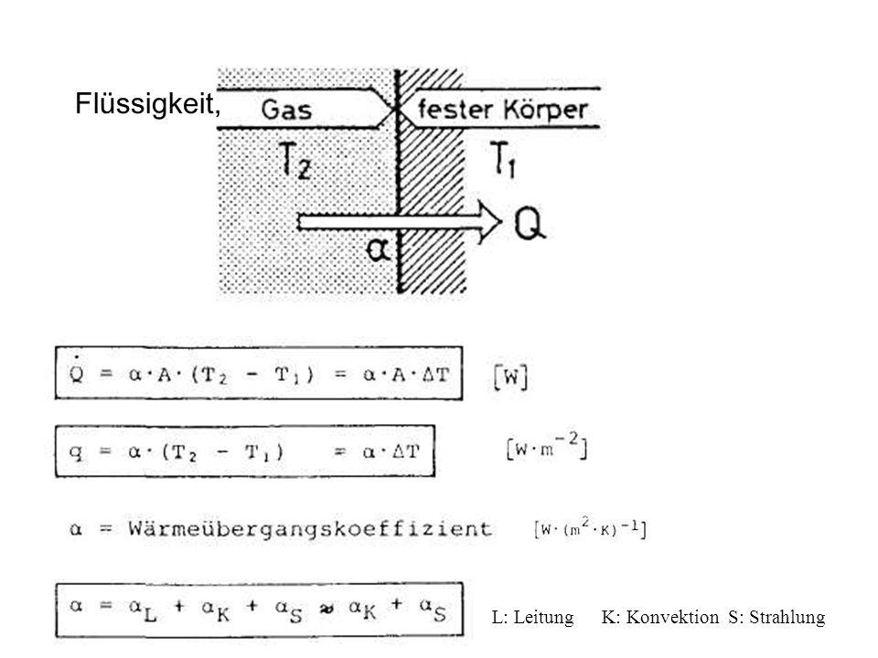 Flüssigkeit, L: Leitung K: Konvektion S: Strahlung