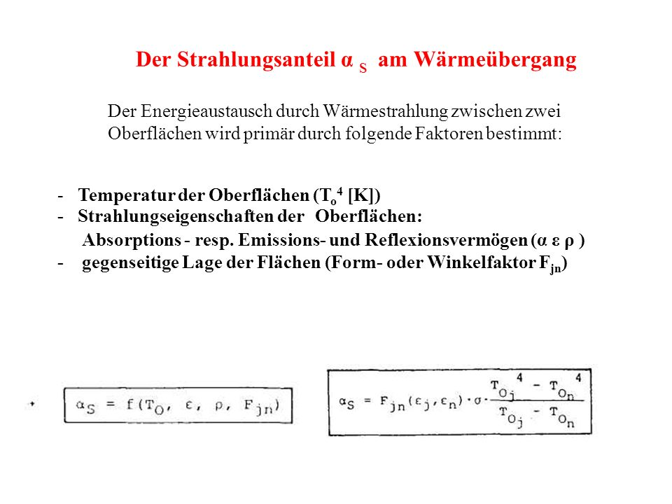 Der Strahlungsanteil α S am Wärmeübergang