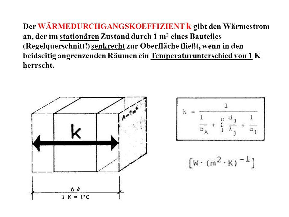 Der WÄRMEDURCHGANGSKOEFFIZIENT k gibt den Wärmestrom an, der im stationären Zustand durch 1 m2 eines Bauteiles (Regelquerschnitt!) senkrecht zur Oberfläche fließt, wenn in den beidseitig angrenzenden Räumen ein Temperaturunterschied von 1 K herrscht.