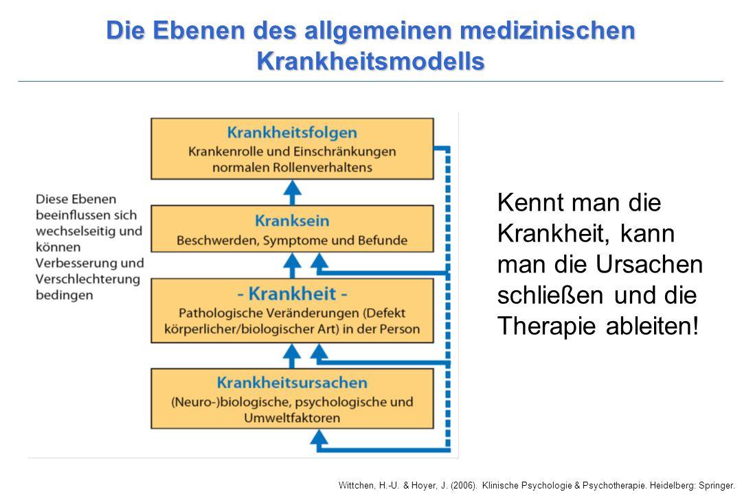Die Ebenen des allgemeinen medizinischen Krankheitsmodells