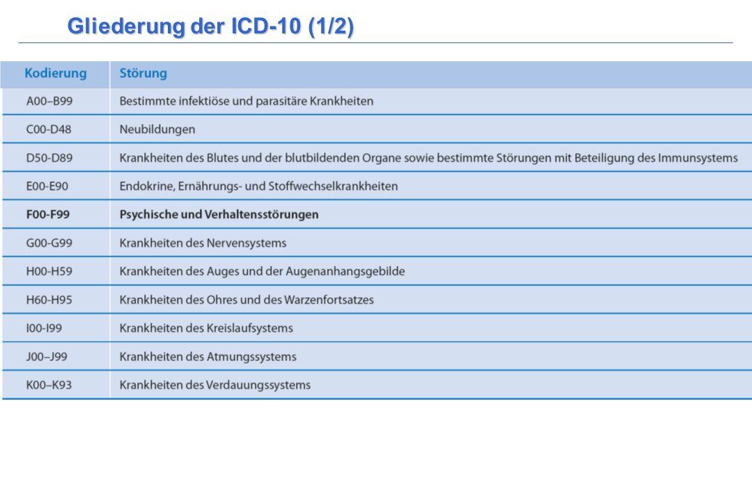 Gliederung der ICD-10 (1/2)