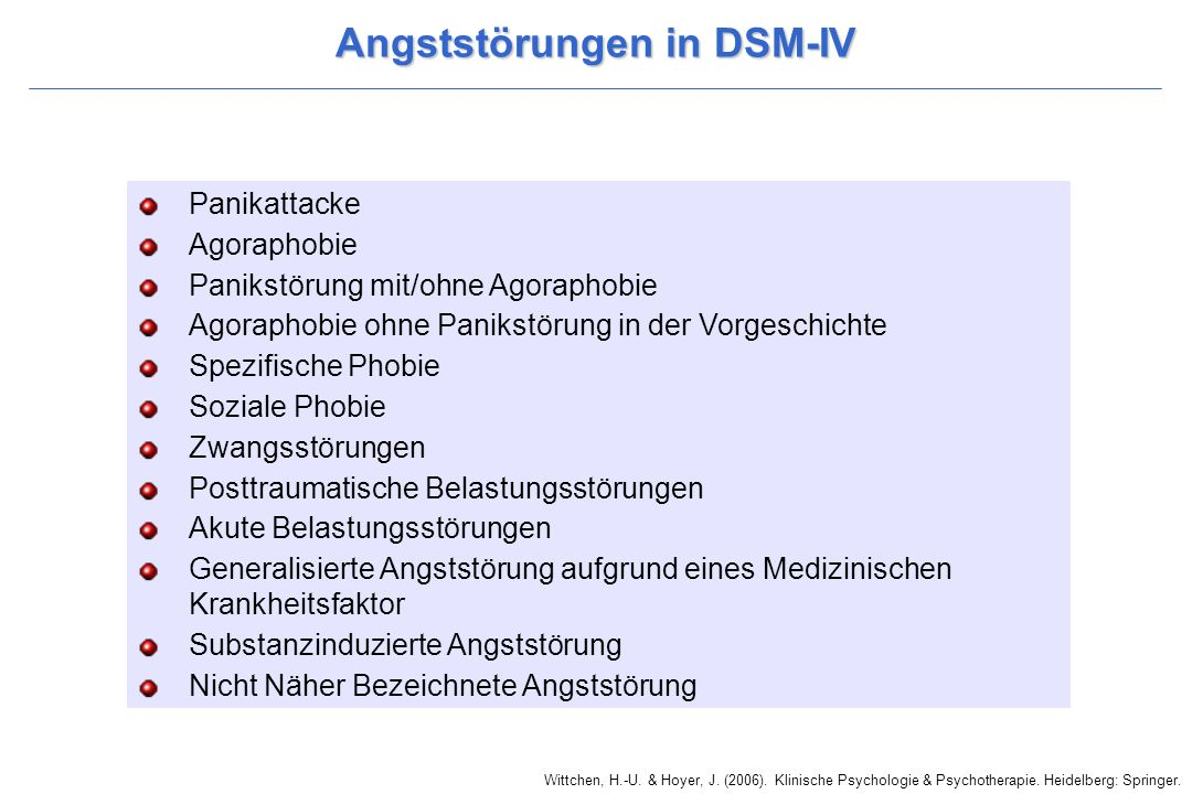 Angststörungen in DSM-IV