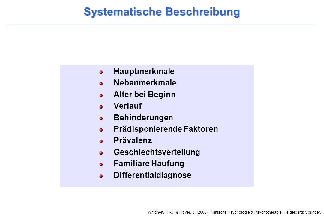 Systematische Beschreibung
