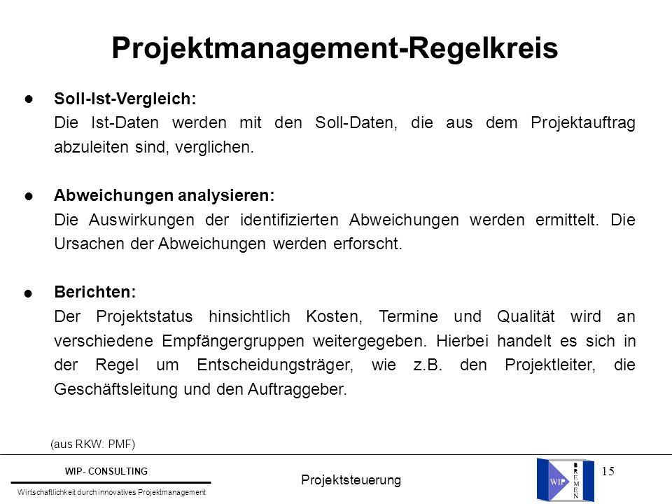 Projektmanagement-Regelkreis