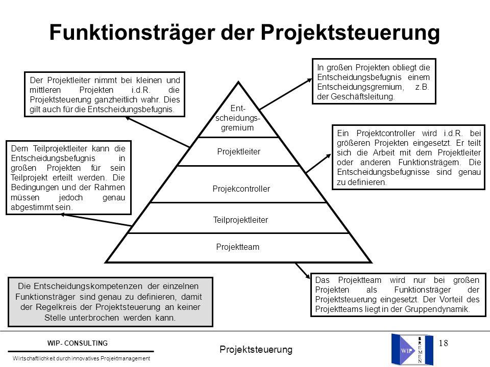 Funktionsträger der Projektsteuerung