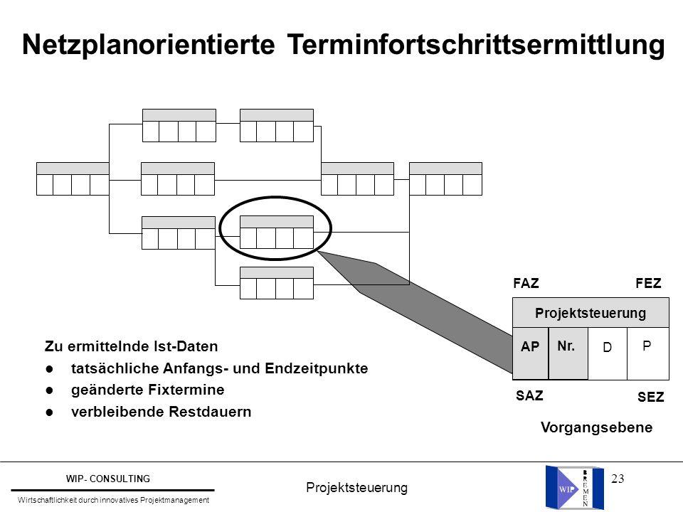 Netzplanorientierte Terminfortschrittsermittlung
