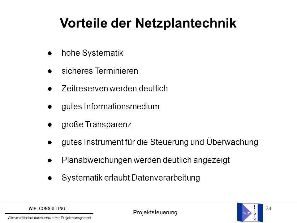 Vorteile der Netzplantechnik